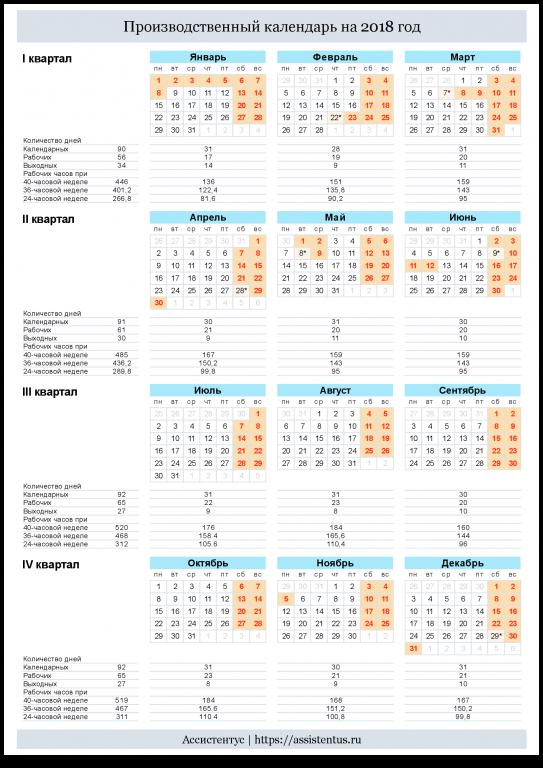 Производственный календарь 2018 год
